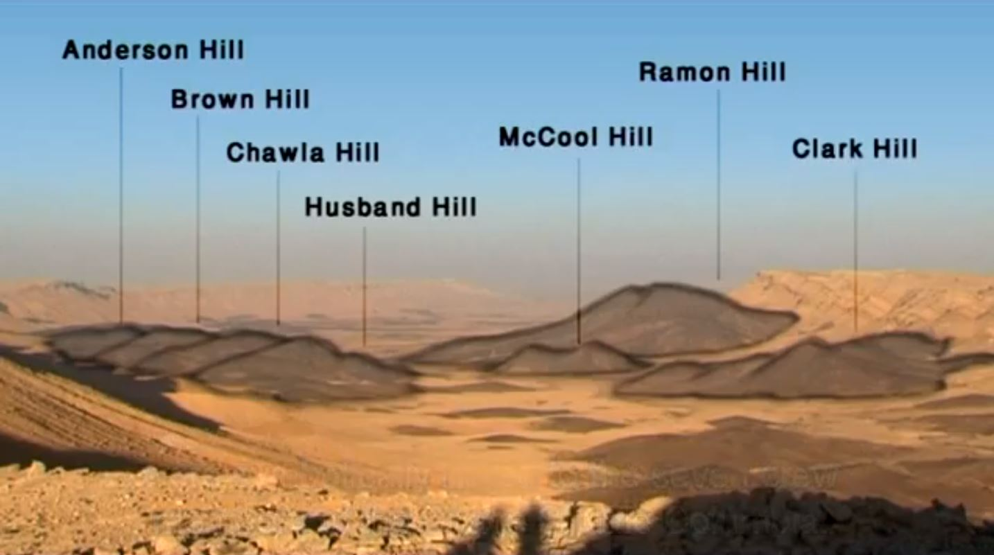 Horn of Ramon with Astronouts names